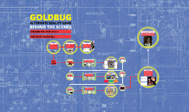 GOLDBUG: Behind the Scenes
