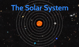 Copy of Solar System Prezi Template