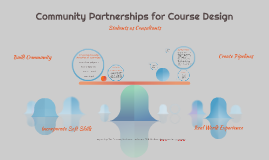 Community Partnerships for Course Design: Students as Consu