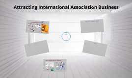 International Association Business (Tallinn)
