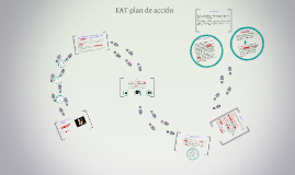 Copia de EAT plan de accion