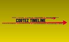 Cortez timeline
