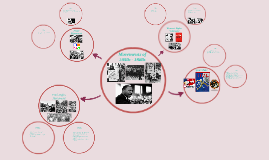 Movements of 1950s - 1960s