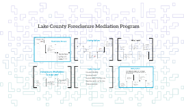 Lake County Foreclosure Mediation Program