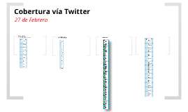 Cobertura vía Twitter