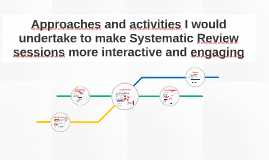 Approaches and activities I would undertake to make Systemat