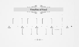 Timeline of Food
