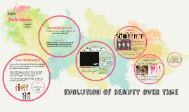 Evolution of beauty throughout time in Western society