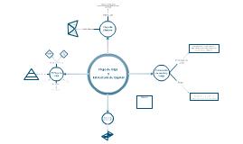 Flujo de Caja y Estructura de Capital