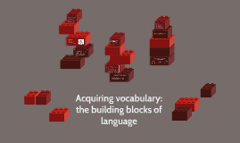 Acquiring vocabulary: