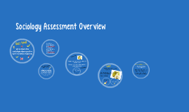 Sociology Assessment Overview