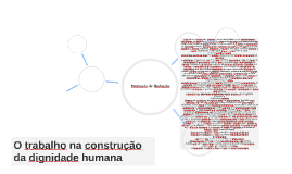 O trabalho na construção da dignidade humana
