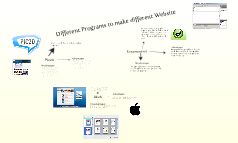 Different Programs to make different Website