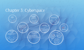 Copy of Chapter 3: Cyberspace