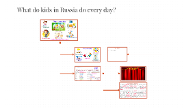 What do kids in Russia do every day?