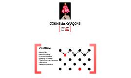 Copy of Copy of Comme des Garçons - Brand Management