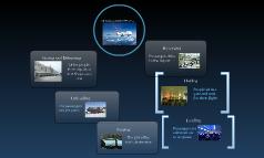 Air Transportation Process