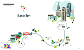 Basic Ten