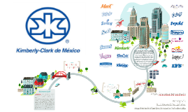 Copy of Copy of Kimberly-Clark México