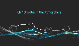 Ch 18 Water in the Atmosphere