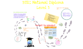 BTEC National Diploma Level 3