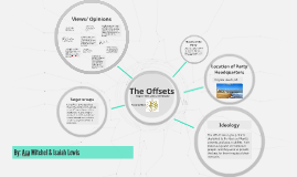 The Offsets