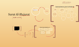 Copy of Copy of Surat Al-Hujurat