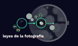 leyes de la fotografia