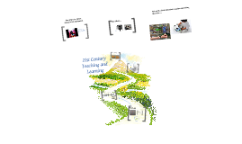 Copy of 21st Century Teaching & Learning