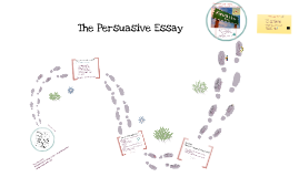 Copy of Copy of Writing a Persuasive Essay