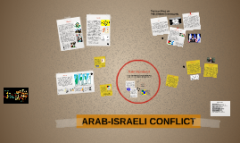 Copy of ISRAEL-PALESTINE CONFLICT