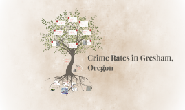 Crime Rates in Gresham, Oregon