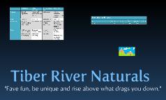 Tiber River Prezi Slideshow