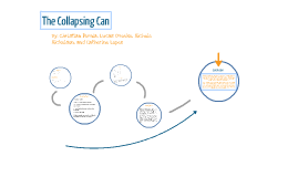 Collapsing Can
