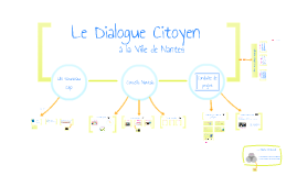 Copy of Dialogue citoyen - Ville de Nantes (2012)