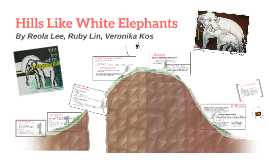 compression between hills like white elephant There is considerable variation in the scale and proportions of body and limb, as well as the nature of loading, during standing and locomotion both among and between.