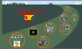 Spain - Model Presentation