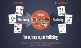 Tombs, Temples and Trafficking: Criminal adaptions to regulation of the illicit trade in Maya antiquities, Paper given at the American Society of Criminology Meeting, San Francisco, Nov 2014