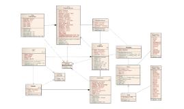 Class Diagram - Java