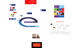 Copy of Presentación del POI POA