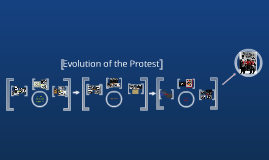 The Evolution of the Protest