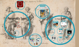 Copy of Personality Types