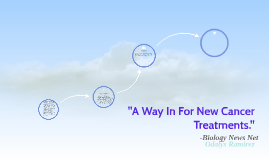 """A Way In For New Cancer Treatments."