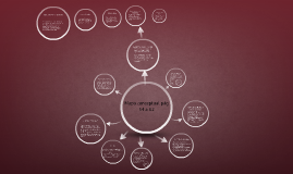 Mapa conceptual pág 54 a 62