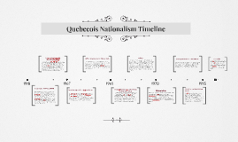 Quebecois Nationalism Timeline