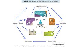 El diálogo y las habilidades multiculturales