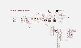 Copy of Conflicto palestino-israelí