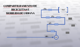 COMPARTILHAMENTO DE BICICLETAS E MOBILIDADE URBANA