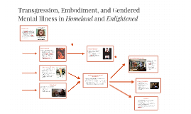 Transgression, Embodiment, and Gendered Mental Illness in Ho