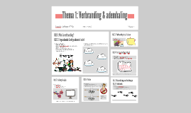 Thema 1: Verbranding & ademhaling